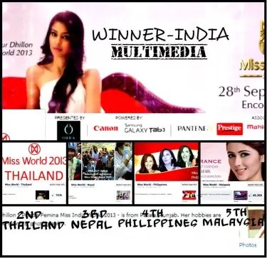 MW Multimedia