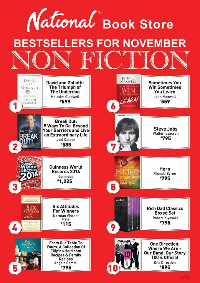 Six Attitudes for Winners,' No  4 in National Book Store's
