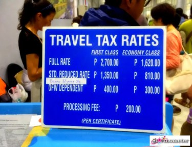 Travel Tax Rate
