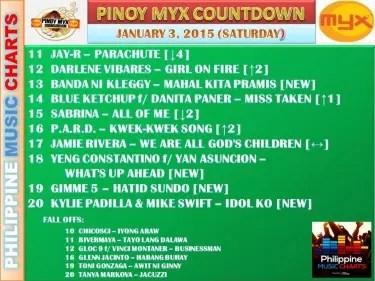 Pinoy Myx Countdown2