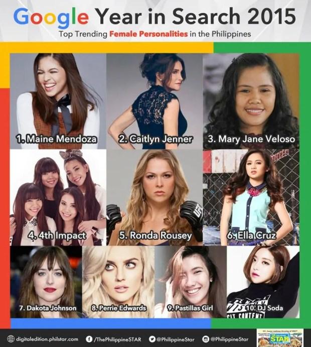 Google Yearender 2015