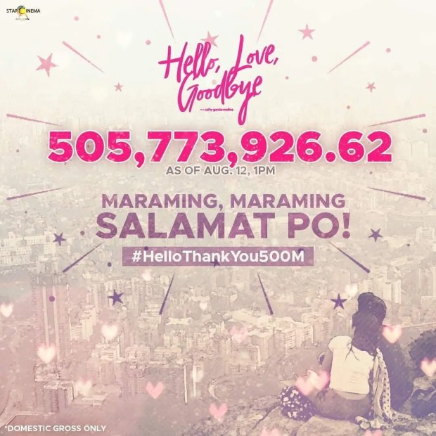Hello, Love, Goodbye' Enters Top 10 Highest-Grossing
