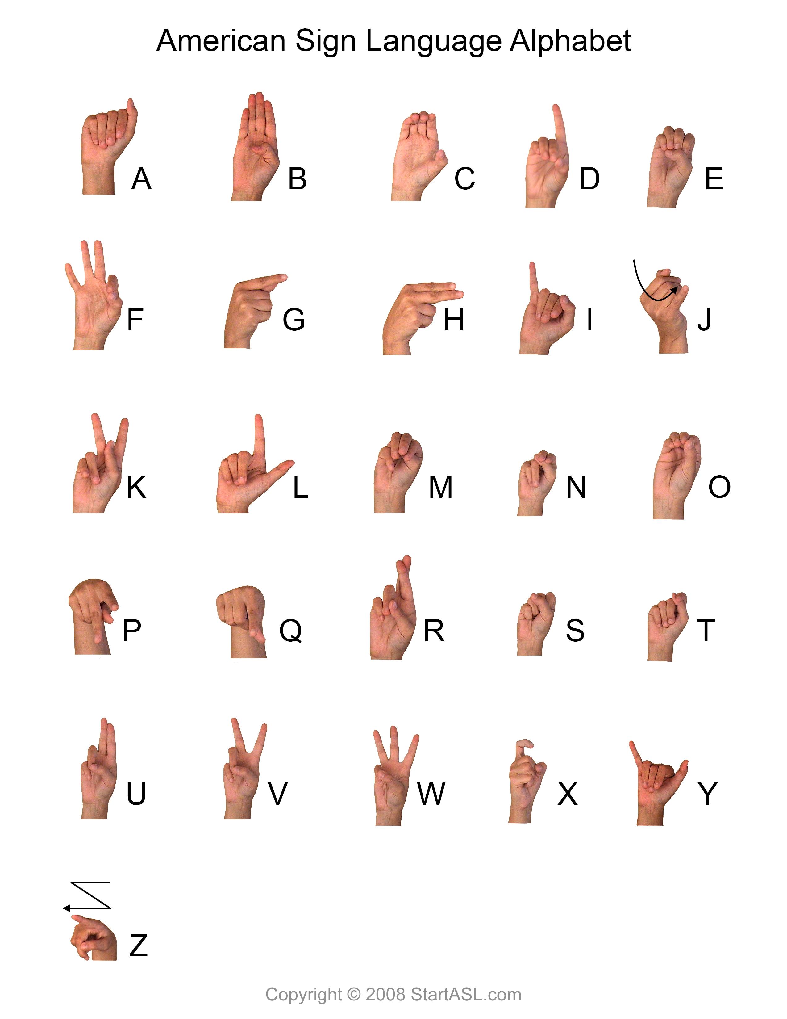 Printable Sign Language Alphabet