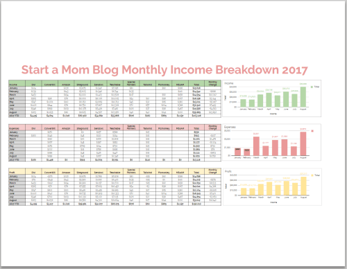 Start a Mom Blog Income Report Breakdown Detail 2017