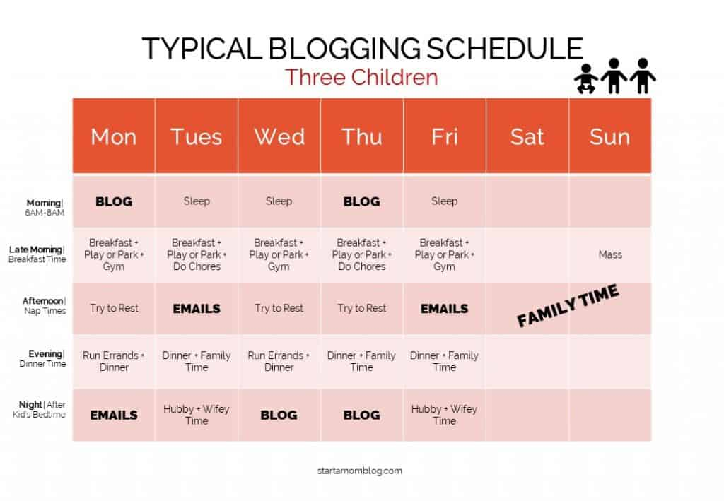 Time Management for Moms Bloggers - Sample Schedule 5