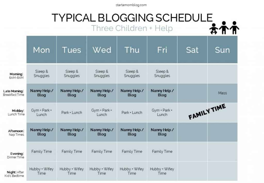 Time Management for Moms Bloggers - Sample Schedule with help