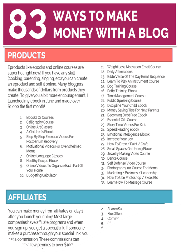 80 ideas to make money with a blog free printable