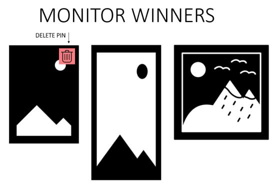 Tailwind Pinterest Looping Strategy monitor winners
