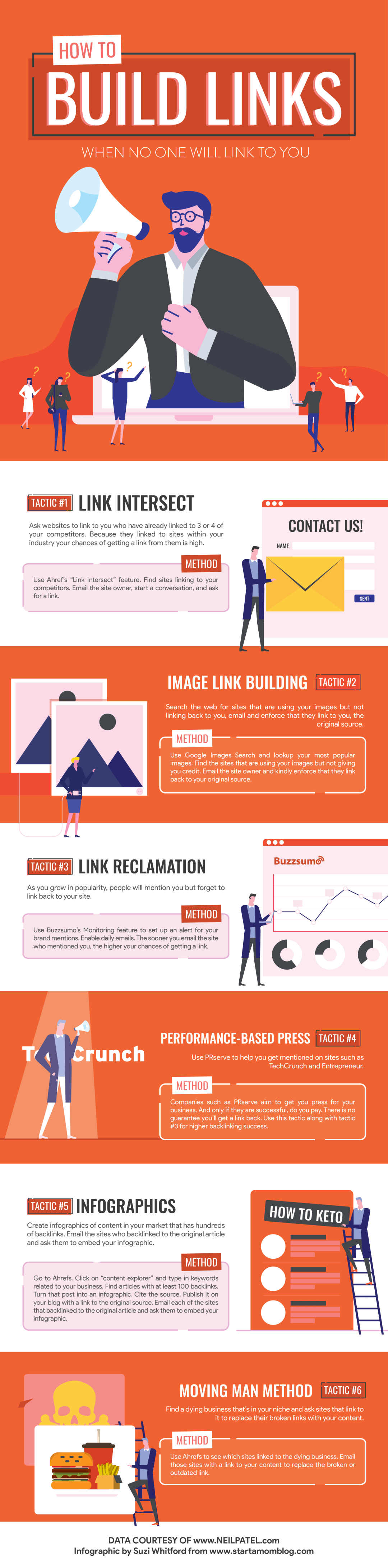 How to Build Links When No One Will Link to You