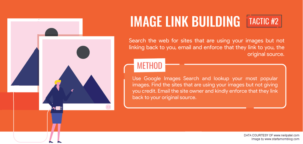 image link building backlinking strategy
