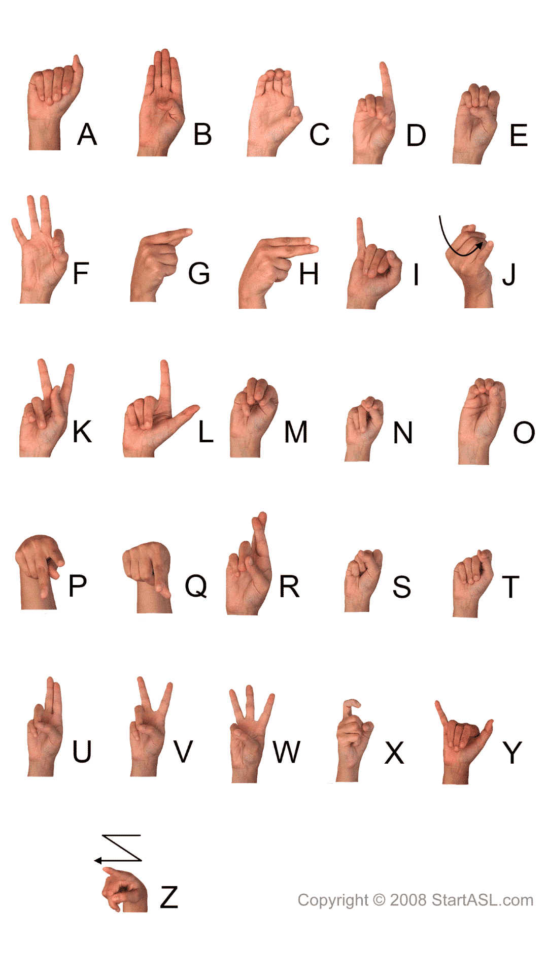 Worksheet Sign Language Alphabet