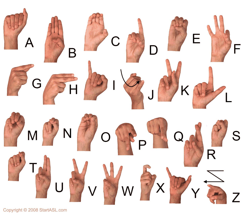 American Sign Language Alphabet Chart