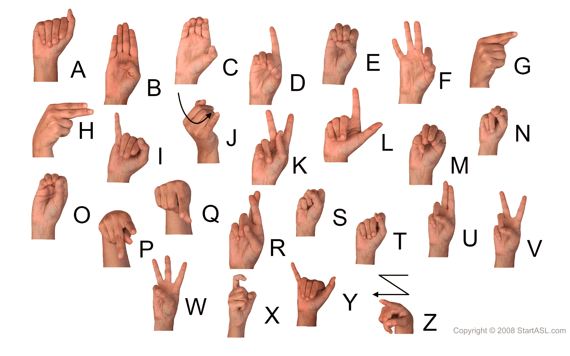 Sign Language Alphabet