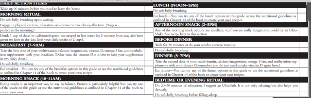 ultramind checklist print out 3