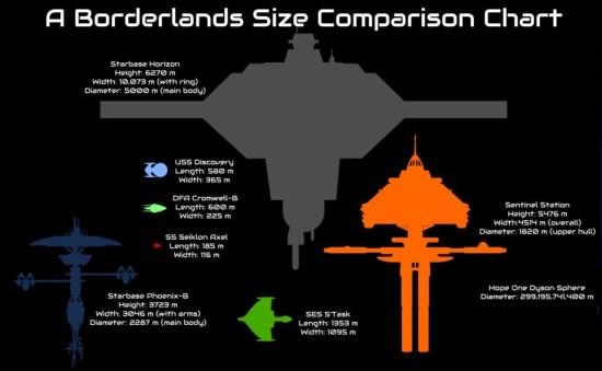 revised_borderlands_size_chart_by_jonizaak-d5o8rtg