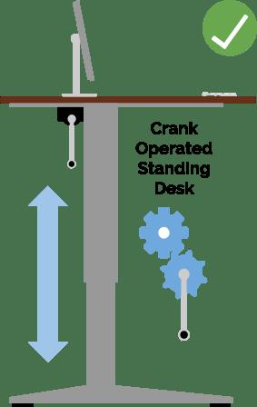 Crank Operated Standing Desk
