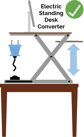 Electric Standing Desk Converter