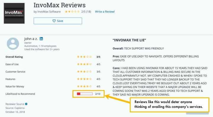 Invomax reviews