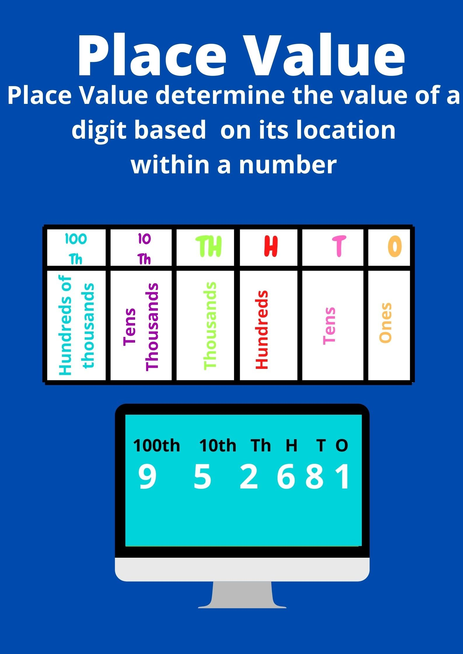 10 New Year 1 Place Value Problem Solving Pack