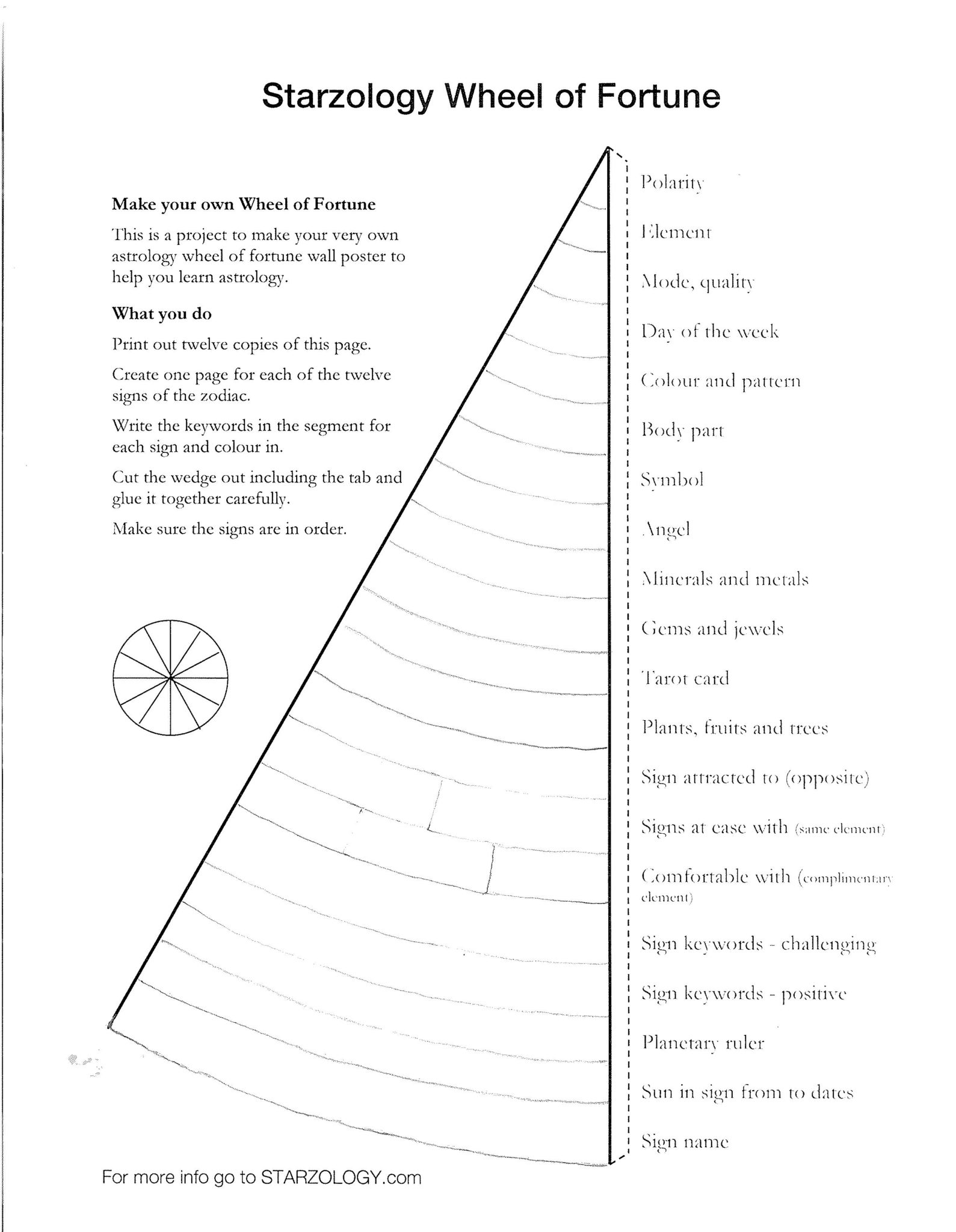 Starzology Wheel Of Fortune Page 001