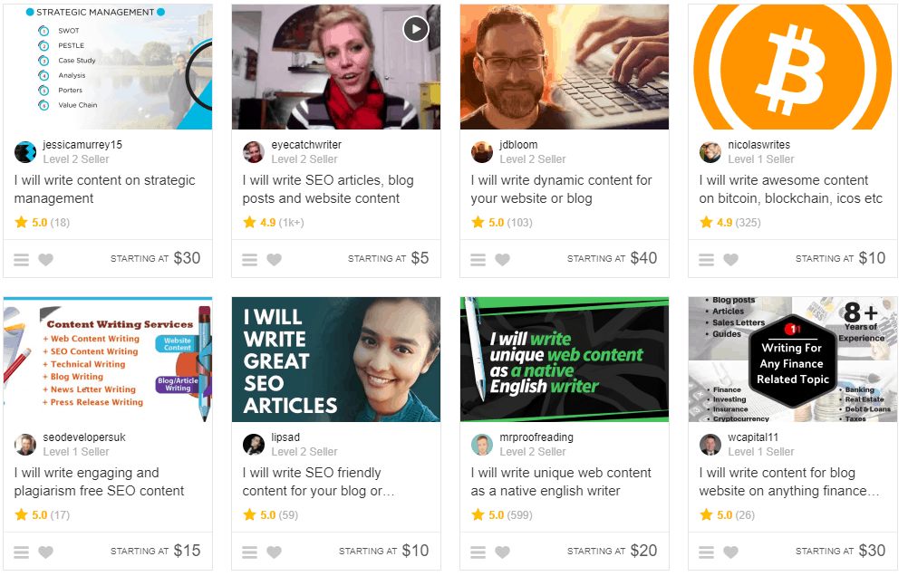 Easy Fiverr Gig Content Writing