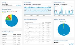 google-analytics-mobile-ecommerce-dashboard