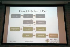 Search path