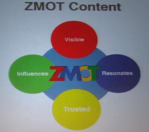 ZMOT content