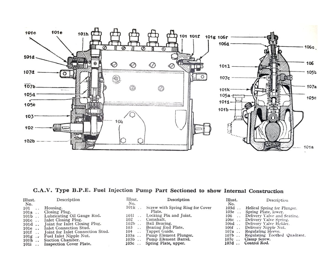 Cav Bpe 5 Fuel Injection Pump Exploded Parts Diagram