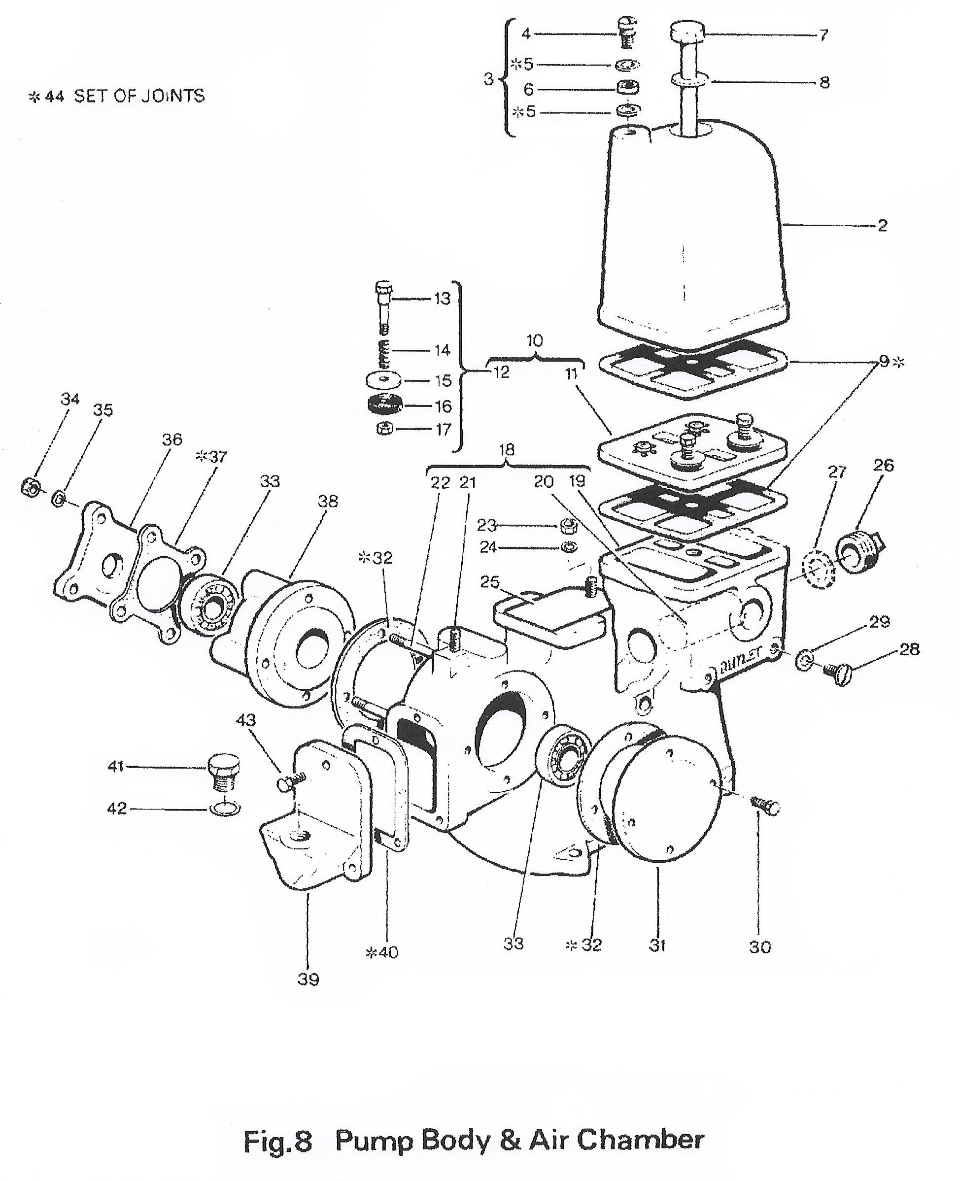 Shovelhead Oil Pump Diagram Engine Wiring Diagram Images