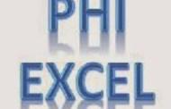 Tutorial Cara Uji Phi Dengan Excel - Koefisien Korelasi