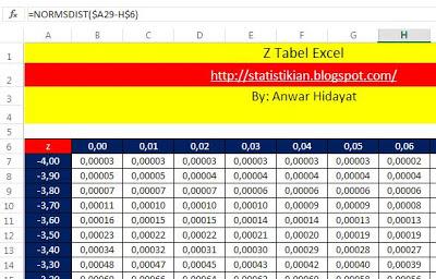Tabel Z atau Z Tabel dengan Excel dan Cara Baca