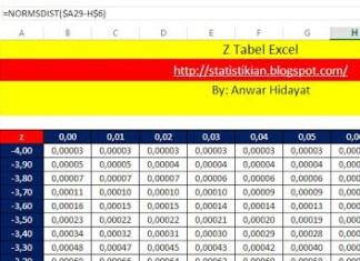 Tabel Z Excel