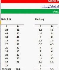 Mann Whitney U Test dengan Excel