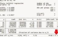 Tutorial Cara Regresi Data Panel dengan STATA