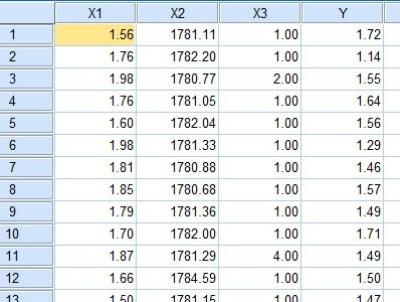 Dataset Regres Linear Deteksi Outlier