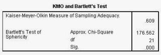 KMO Step 2
