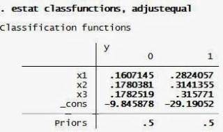 Interprestasi Analisis Diskriminan Class Functions
