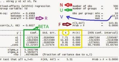 Hasil Uji Fixed Effects (FE)