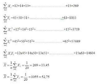 Hitung Inverse Matrix Regresi
