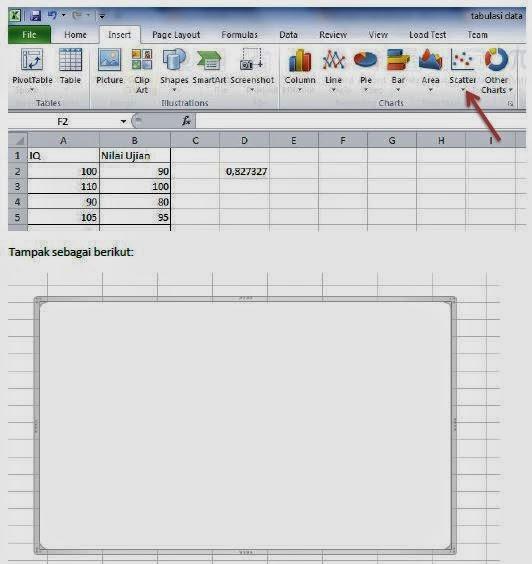 Scatter Diagram Uji Pearson Dengan Excel Uji Statistik