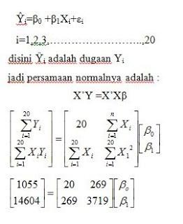 Y Hitung Inverse Matrix Regresi