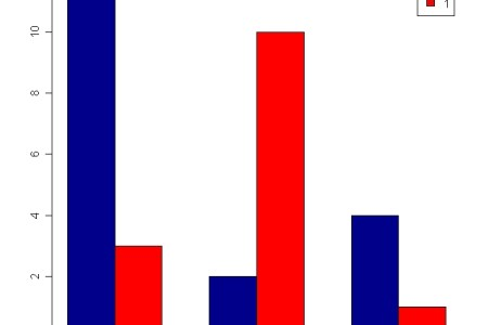 Simple bar graph example best desmos graphing desmos graphing bar graph examples roho senses co bar graph examples android bar chart using mpandroidchart library tutorial numetriclabz to plot grouped bar chart simple ccuart Image collections