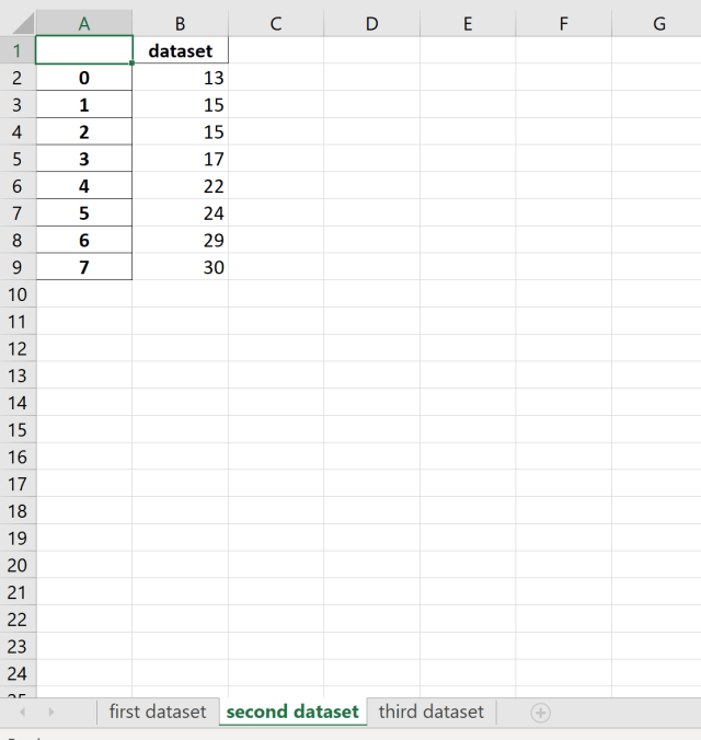 How to Write Pandas DataFrames to Multiple Excel Sheets