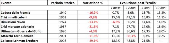 Crolli-Borsa-1-696x180