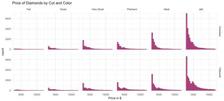 facet-grid-one-margins