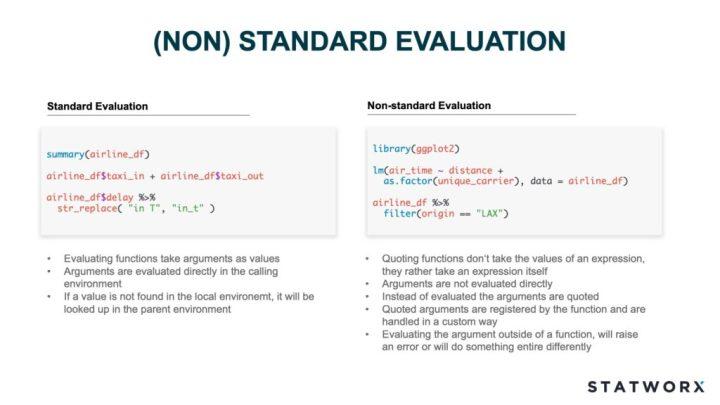 non-standard-evaluation