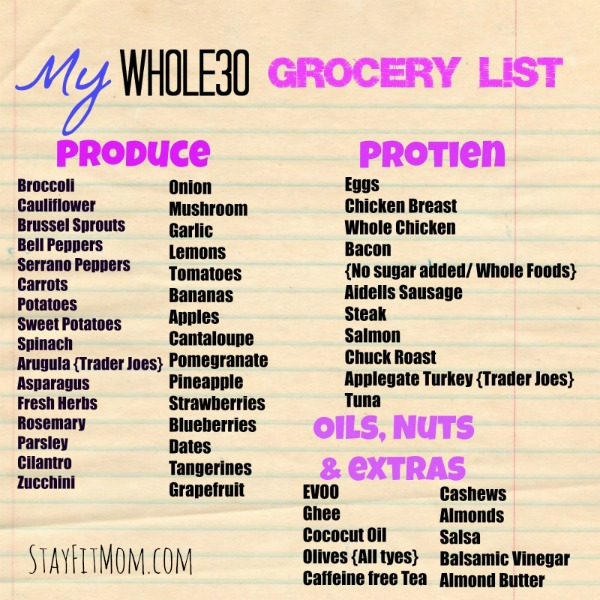 My Whole Grocery List  Stay Fit Mom