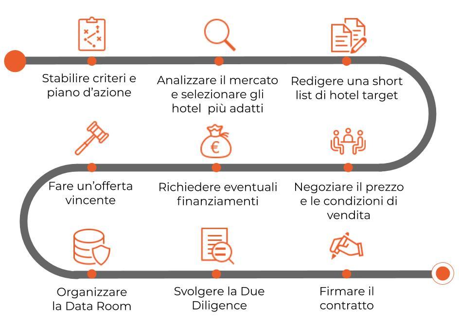 Hotel finder (icone)