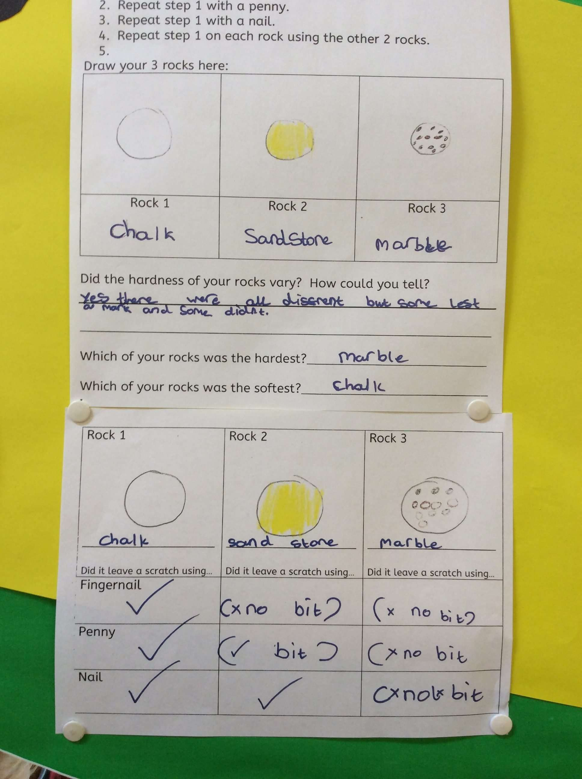 Y3 S Science Investigation Into The Hardness Of Rocks St